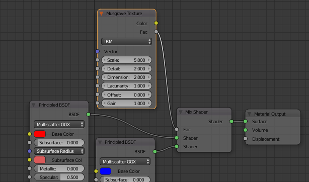 Beginners guide to cycles nodes, the procedural way