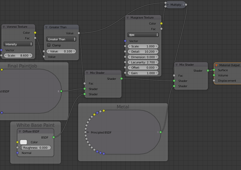 Procedural wear from A to Z in Blender – BlenderInsight